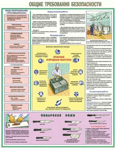 """Стенд """"Общие требования безопасности на кухне"""", 80х100 см - фото 122737"""