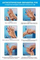 """Стенд """"Антисептическая обработка рук согласно EN 1500"""", 30х45 см"""