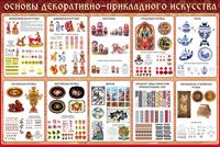 """Стенд """"Основы декоративно-прикладного искусства"""", 120х80 см"""
