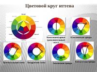 "Стенд ""Цветовой круг Иттена"", 100х75 см"