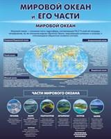 """Стенд """"Мировой океан и его части"""", 80х100 см"""