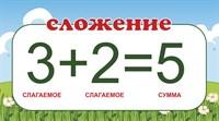 """Табличка """"Математические действия. Сложение."""", 45х25 см"""