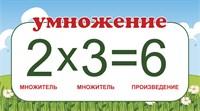 "Табличка ""Математические действия. Умножение."", 45х25 см"