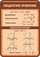 """Стенд """"Квадратное уравнение"""", 70х110 см"""