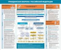 """Стенд """"Гражданская оборона Российской Федерации"""", 120х100 см"""