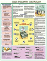 "Стенд ""Общие требования безопасности на кухне"", 80х100 см"
