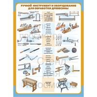 """Стенд """"Ручной инструмент и оборудования для обработки древесины"""", 80х100 см"""