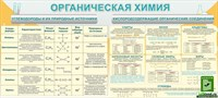 """Стенд """"Органическая химия"""", 200х90 см"""
