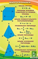 """Стенд """"Многогранники"""", 70х110 см"""
