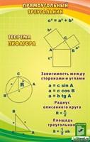"""Стенд """"Прямоугольный треугольник"""", 70х110 см"""