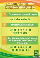 """Стенд """"Законы сложения и умножения чисел"""", 70х100 см"""