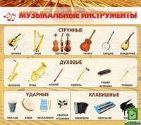 """Стенд """"Музыкальные инструменты"""", 90х80 см"""