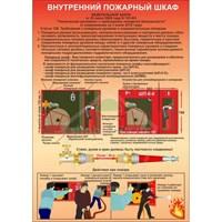 """Стенд """"Внутренний пожарный шкаф"""", 29х42 см"""