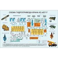 """Стенд """"Схема гидропривода крана КС-45717"""", 170х110 см"""